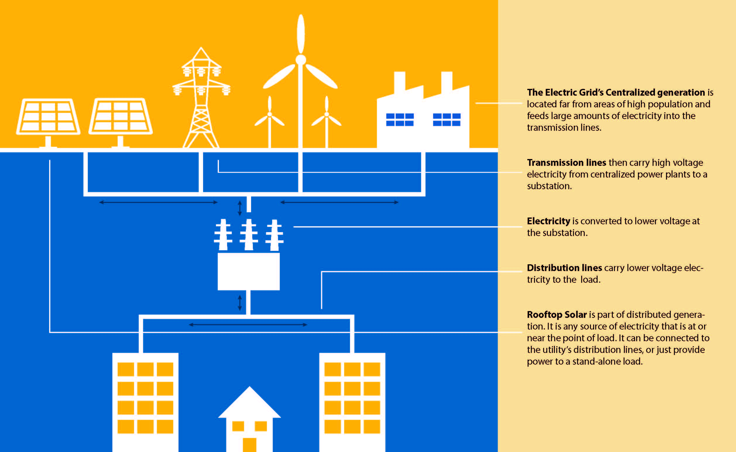 solar-energy-infographics-120115_Page_2