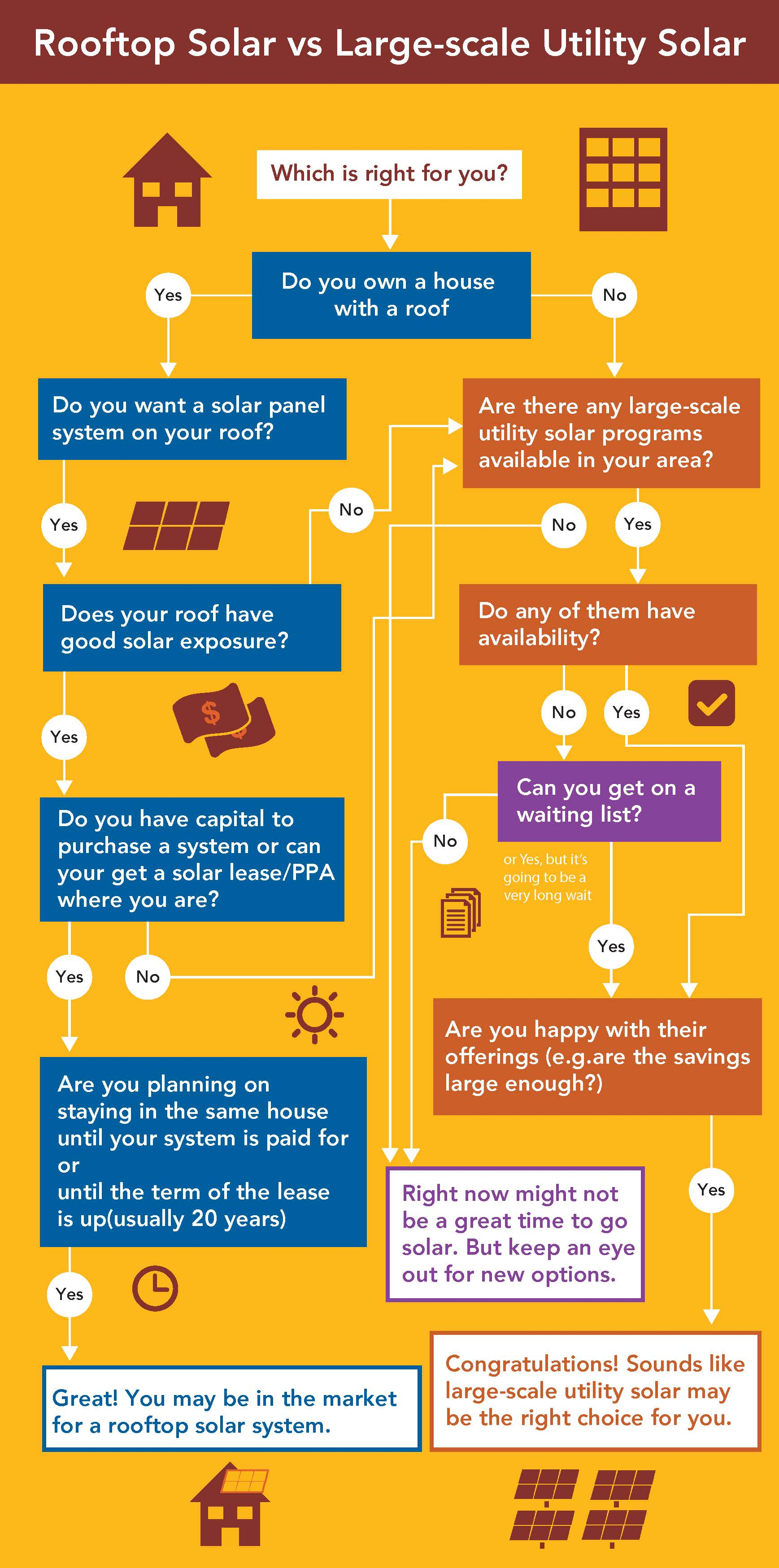 solar-energy-infographics-120115_Page_6 (1)
