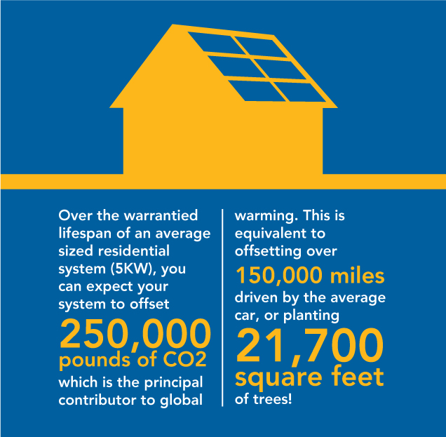 solar-energy-infographics-120115_Page_8