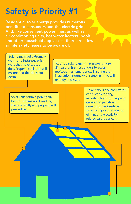 solar-energy-infographics